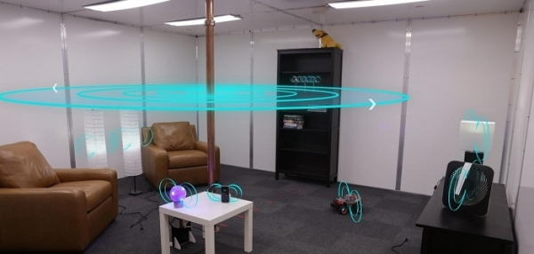 Wireless Power Transmission that Charges Devices Anywhere inside a Room